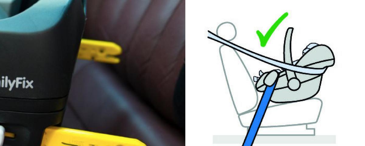 Wat Is Een Goede Kinderstoel.Isofix Of Gordel Wat Is De Beste Bevestiging Voor Een Autostoel